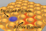 Surface Plasmon Photonics 2